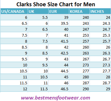 International Shoe Sizes Uk