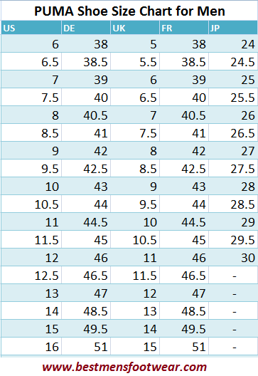 Puma shoe size chart for men get the right size of shoe for your