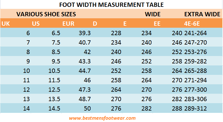 Foot Measurement Guide: How to Measure