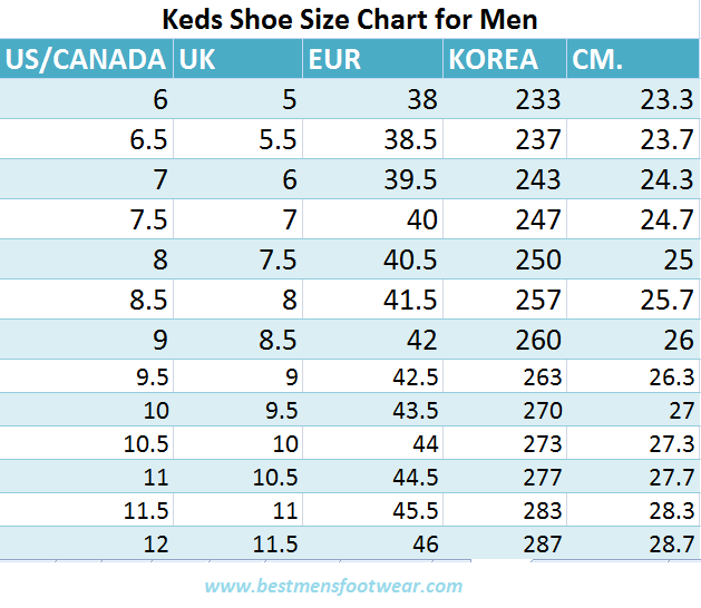 Shoe Size Chart Cm.Keds Shoe Size Chart For Men Your Comprehensive Guide To