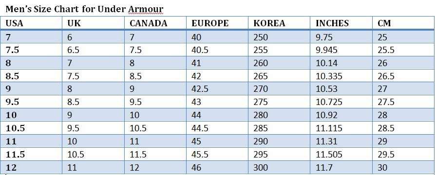 Size Chart for Under Armour Shoes